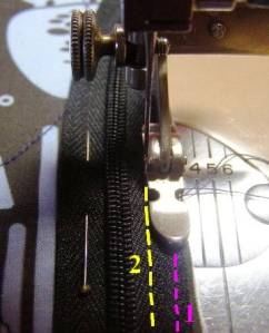 Zipper showing first (pink) and second (yellow) seams.