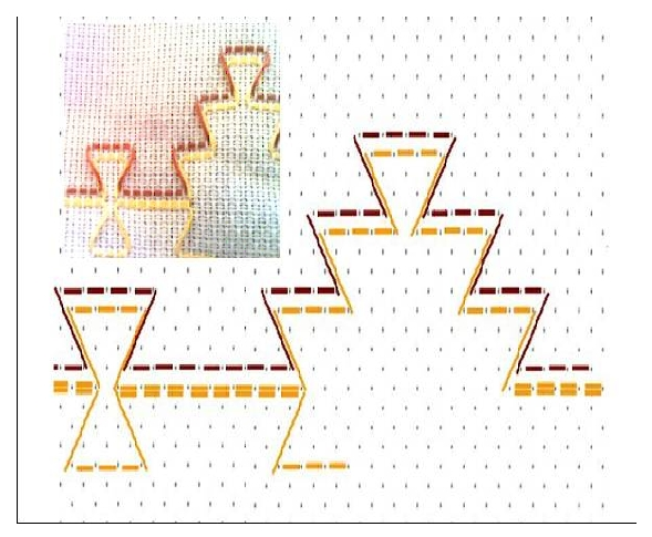 Huck Embroidery and Graph of Design