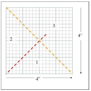 Paper Piecing Diagram for Pinwheel Block