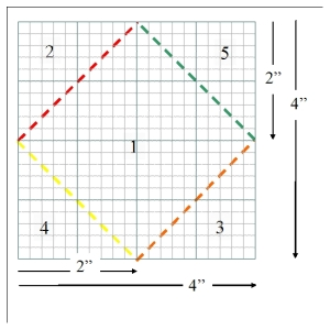Paper Piecing Diagram for Square in a Square