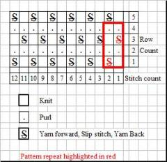 Chart for Tweed Stitch