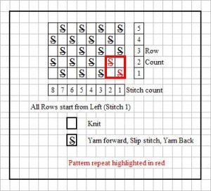 Linen Stitch Chart